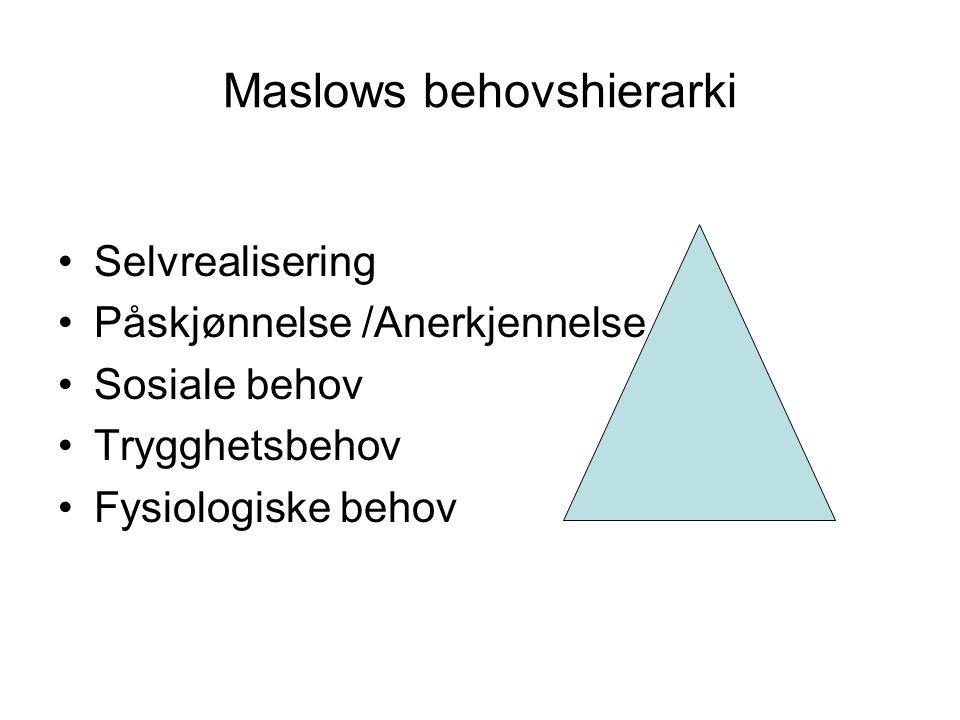 Maslows behovshierarki •Selvrealisering •Påskjønnelse /Anerkjennelse •Sosiale behov •Trygghetsbehov •Fysiologiske behov