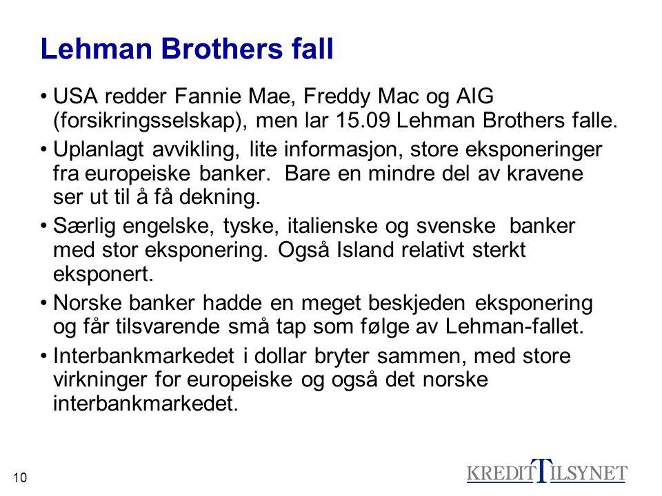 10 Lehman Brothers fall •USA redder Fannie Mae, Freddy Mac og AIG (forsikringsselskap), men lar 15.09 Lehman Brothers falle.