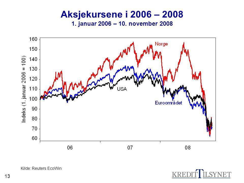 13 Aksjekursene i 2006 – 2008 1. januar 2006 – 10. november 2008 Kilde: Reuters EcoWin