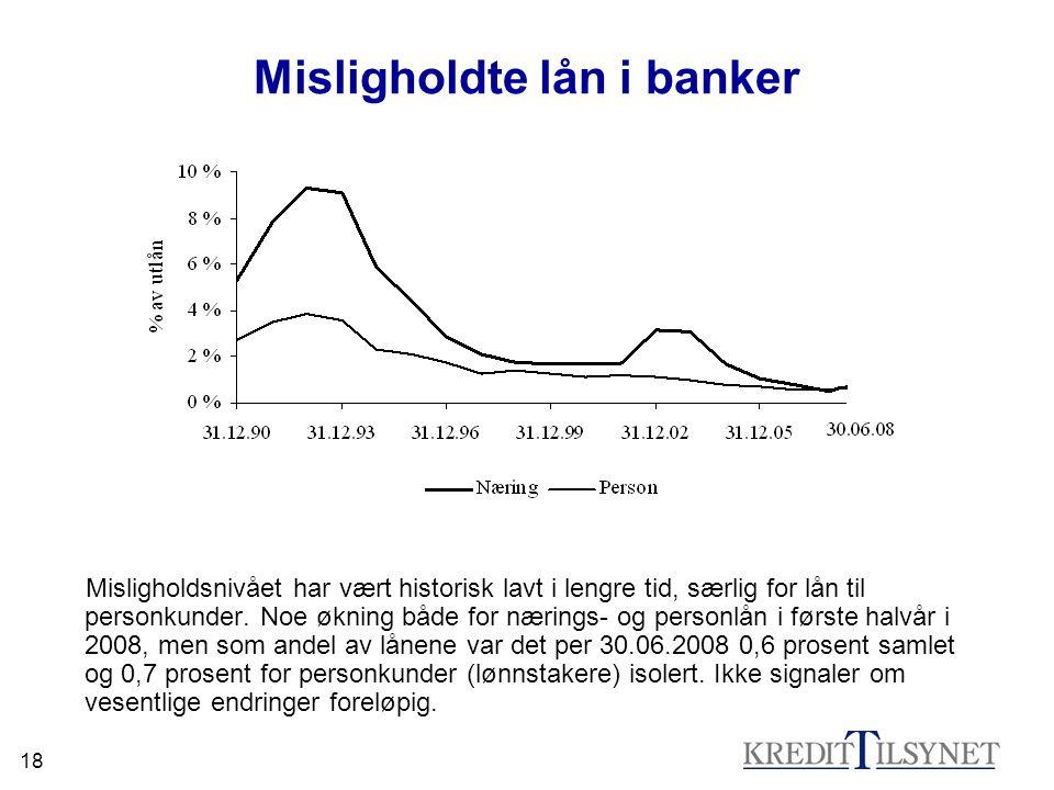 18 Misligholdte lån i banker Misligholdsnivået har vært historisk lavt i lengre tid, særlig for lån til personkunder.