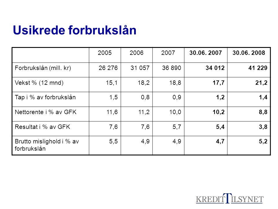 Usikrede forbrukslån 20052006200730.06.200730.06.