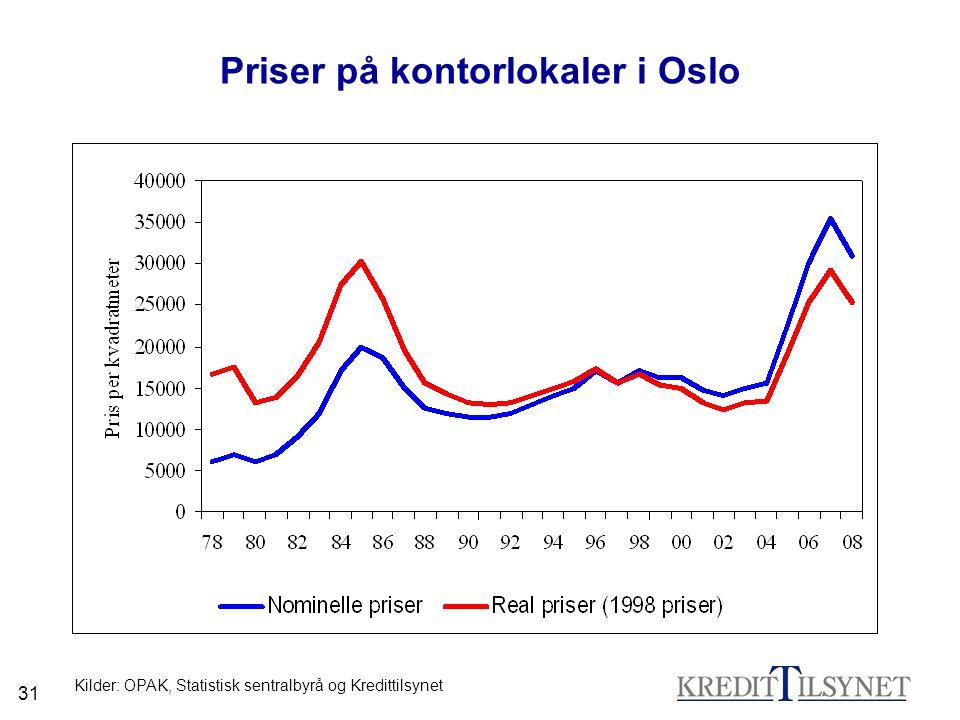 31 Priser på kontorlokaler i Oslo Kilder: OPAK, Statistisk sentralbyrå og Kredittilsynet