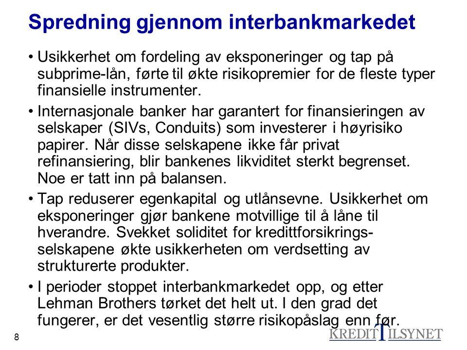 8 Spredning gjennom interbankmarkedet •Usikkerhet om fordeling av eksponeringer og tap på subprime-lån, førte til økte risikopremier for de fleste typer finansielle instrumenter.