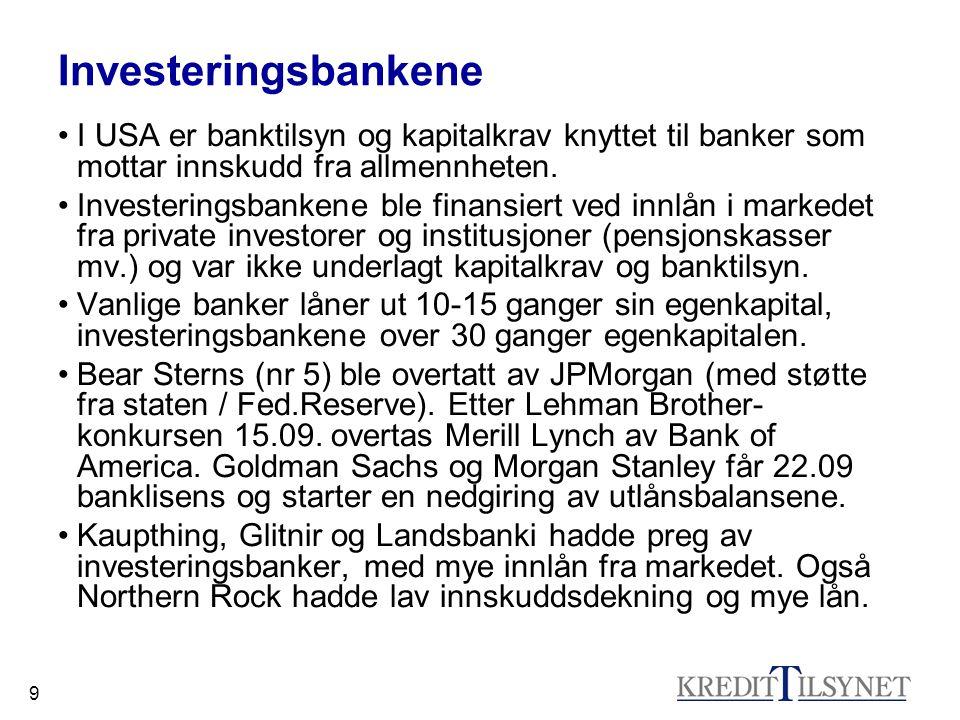 9 Investeringsbankene •I USA er banktilsyn og kapitalkrav knyttet til banker som mottar innskudd fra allmennheten.