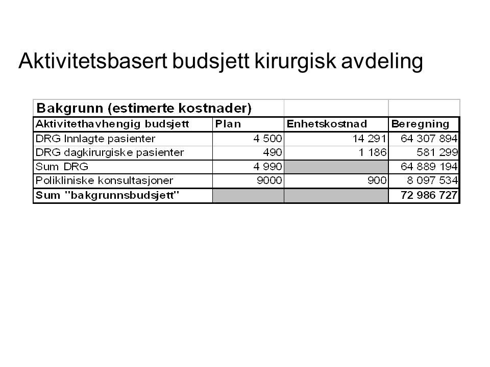Aktivitetsbasert budsjett kirurgisk avdeling