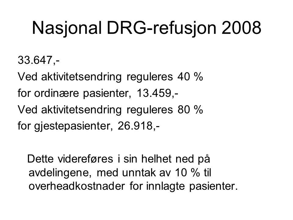 Nasjonal DRG-refusjon 2008 33.647,- Ved aktivitetsendring reguleres 40 % for ordinære pasienter, 13.459,- Ved aktivitetsendring reguleres 80 % for gje