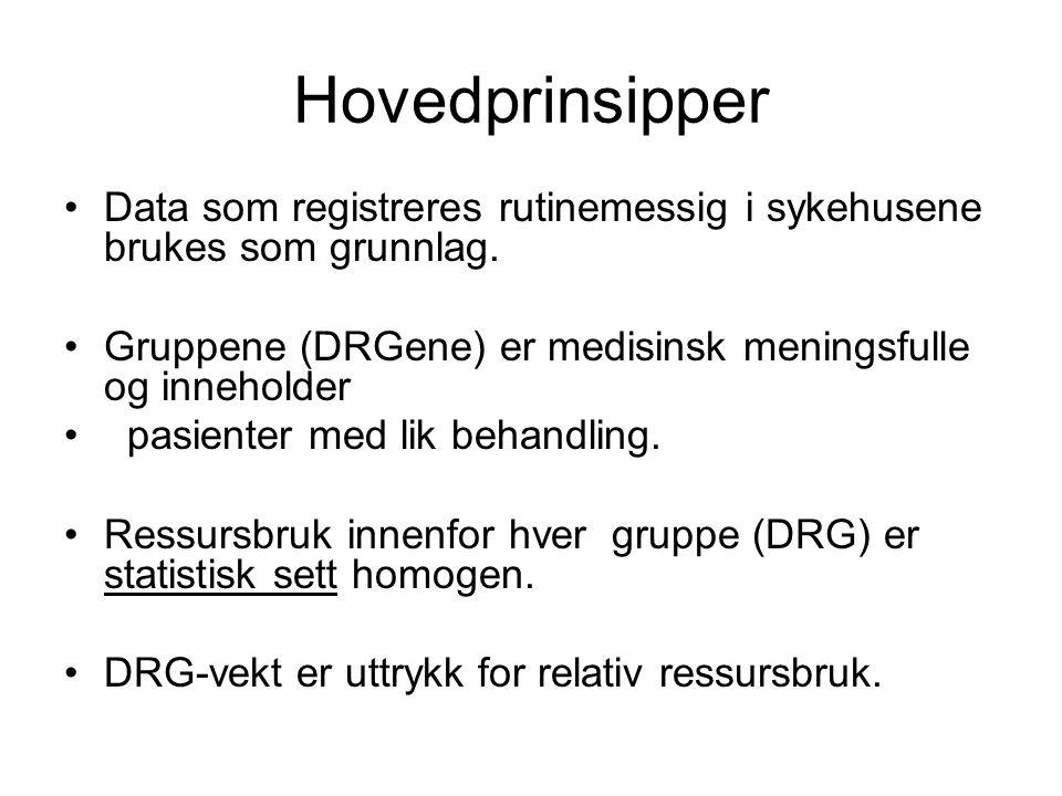Hovedprinsipper •Data som registreres rutinemessig i sykehusene brukes som grunnlag. •Gruppene (DRGene) er medisinsk meningsfulle og inneholder • pasi