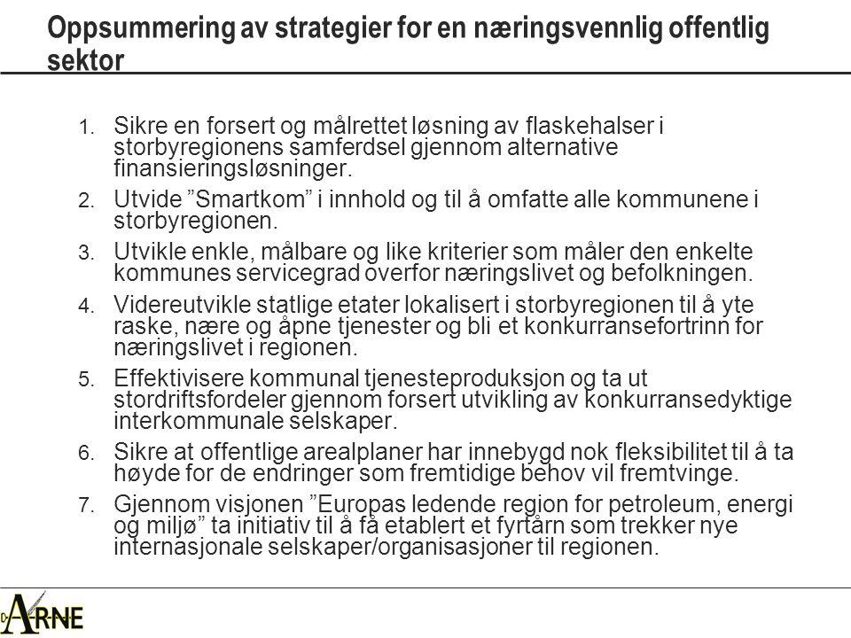 Oppsummering av strategier for en næringsvennlig offentlig sektor 1.
