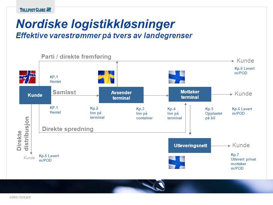 Alltid i forkant Tollpost Globe skal være en fremtidsorientert logistikkpartner som skal optimaliserer sine kunders transport- og logistikkløsninger bedre enn andre Tollpost Globe tilbyr effektive nordiske transport- og logistikkløsninger innenfor alle produkter og tjenester Tollpost Globe skal tilby en løsning, i en organisasjon i ett system s a m a r b e i d Nordiske logistikkløsninger En løsning, en organisasjon, ett system