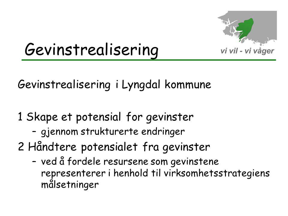 Gevinstrealisering Gevinstrealisering i Lyngdal kommune 1 Skape et potensial for gevinster –gjennom strukturerte endringer 2 Håndtere potensialet fra