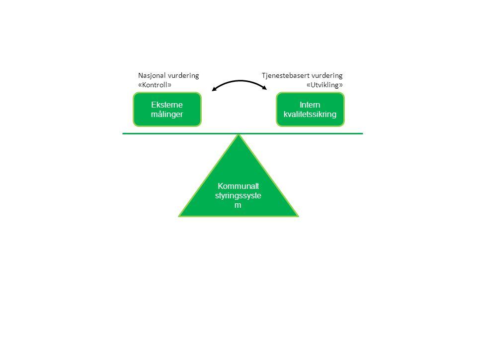 Kommunalt styringssyste m Eksterne målinger Intern kvalitetssikring Nasjonal vurdering «Kontroll» Tjenestebasert vurdering «Utvikling»