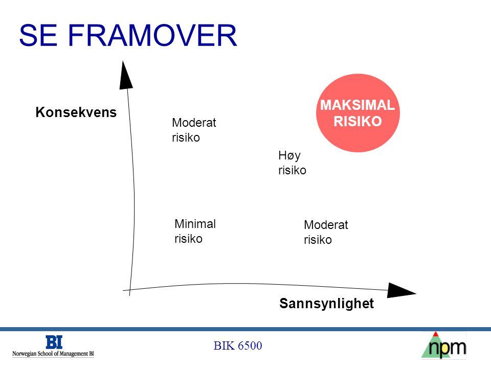 BIK 6500 SE FRAMOVER Minimal risiko Moderat risiko Moderat risiko Høy risiko MAKSIMAL RISIKO Sannsynlighet Konsekvens