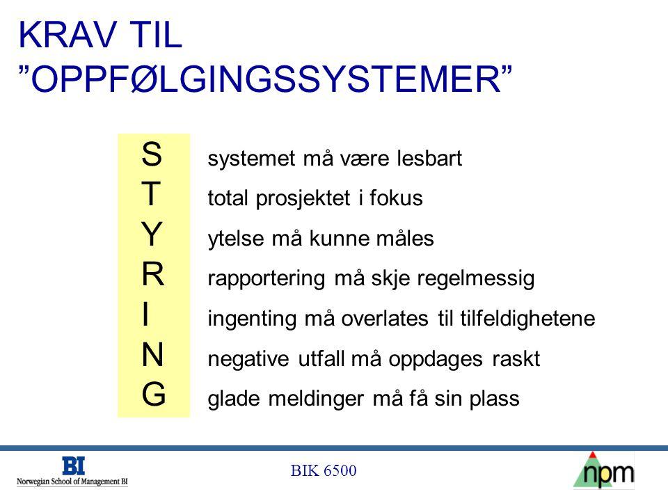 """BIK 6500 KRAV TIL """"OPPFØLGINGSSYSTEMER"""" S systemet må være lesbart T total prosjektet i fokus Y ytelse må kunne måles R rapportering må skje regelmess"""