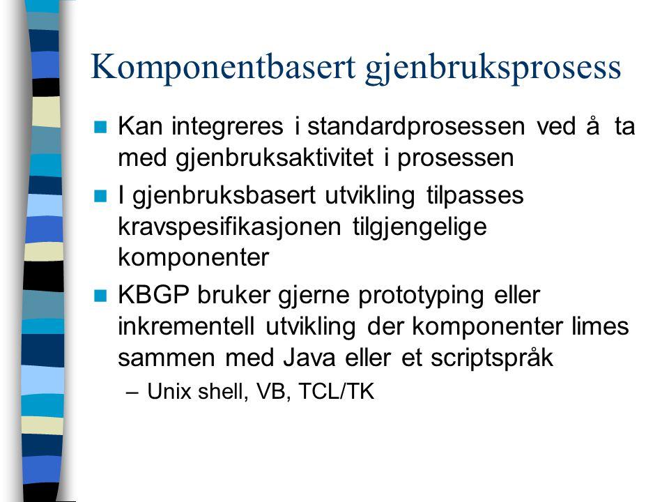 Komponentbasert gjenbruksprosess  Kan integreres i standardprosessen ved å ta med gjenbruksaktivitet i prosessen  I gjenbruksbasert utvikling tilpasses kravspesifikasjonen tilgjengelige komponenter  KBGP bruker gjerne prototyping eller inkrementell utvikling der komponenter limes sammen med Java eller et scriptspråk –Unix shell, VB, TCL/TK