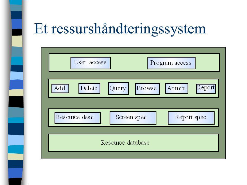 Et ressurshåndteringssystem