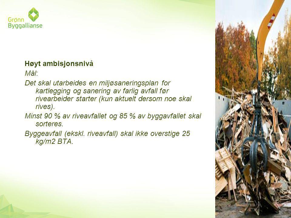 Høyt ambisjonsnivå Mål: Det skal utarbeides en miljøsaneringsplan for kartlegging og sanering av farlig avfall før rivearbeider starter (kun aktuelt dersom noe skal rives).