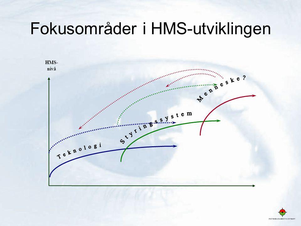 4 HMS- nivå Fokusområder i HMS-utviklingen
