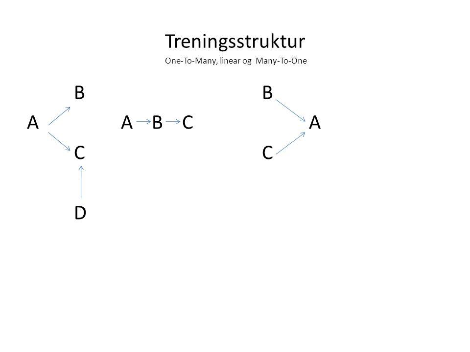 Diskusjon • Navngiving (naming) • 1 av 8 deltager E.W – naming responsen så ikke ut til å ha blitt etablert før den faktisk ble testet for (nøling) • Deltager J.O.; Nøyaktig produksjon av bokstavnavnene i sett D, etter at han ikke mestret å matche deres bokstaver til de oppleste navnene på bokstavene.