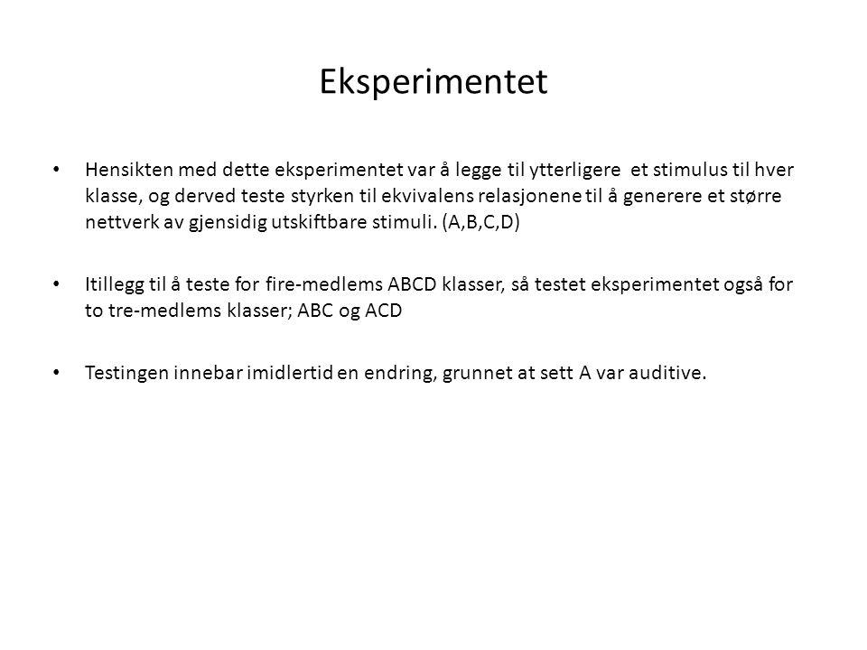 Eksperimentet • Hensikten med dette eksperimentet var å legge til ytterligere et stimulus til hver klasse, og derved teste styrken til ekvivalens rela