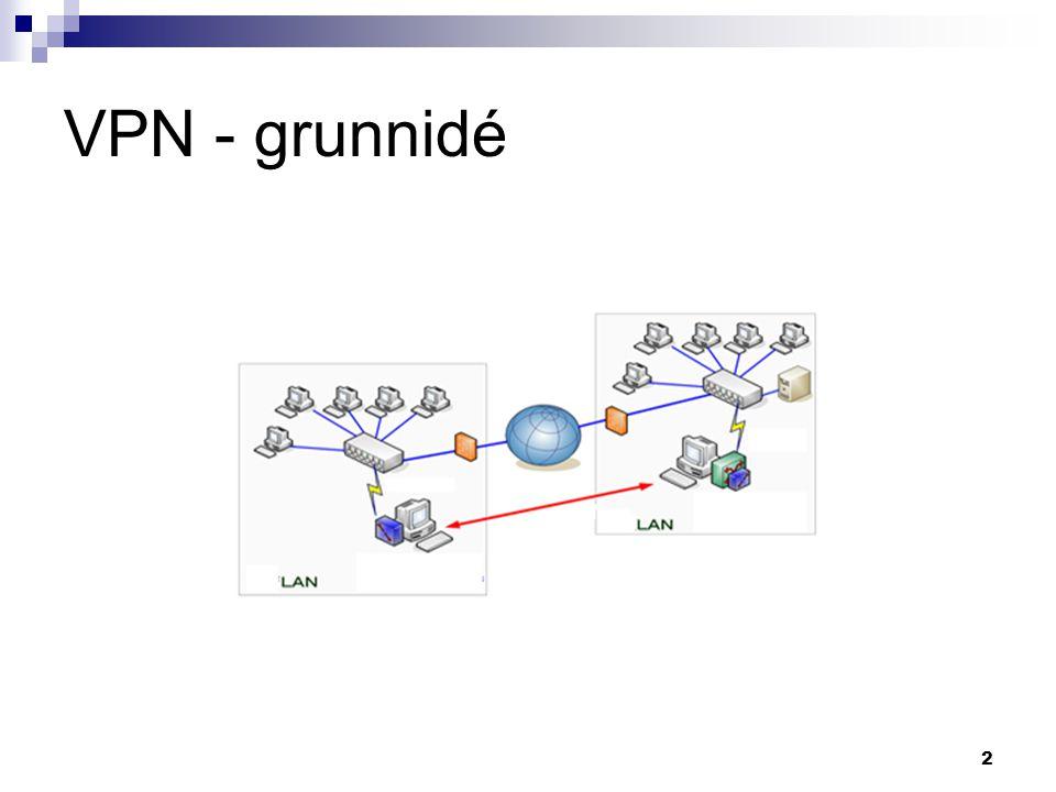 2 VPN - grunnidé