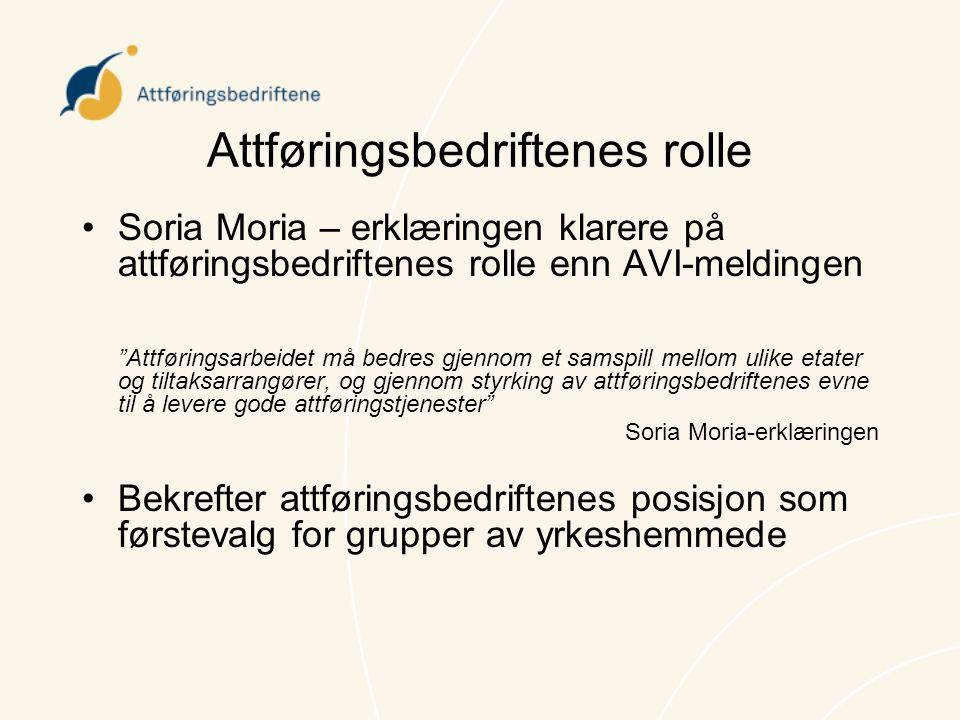"""Attføringsbedriftenes rolle •Soria Moria – erklæringen klarere på attføringsbedriftenes rolle enn AVI-meldingen """"Attføringsarbeidet må bedres gjennom"""