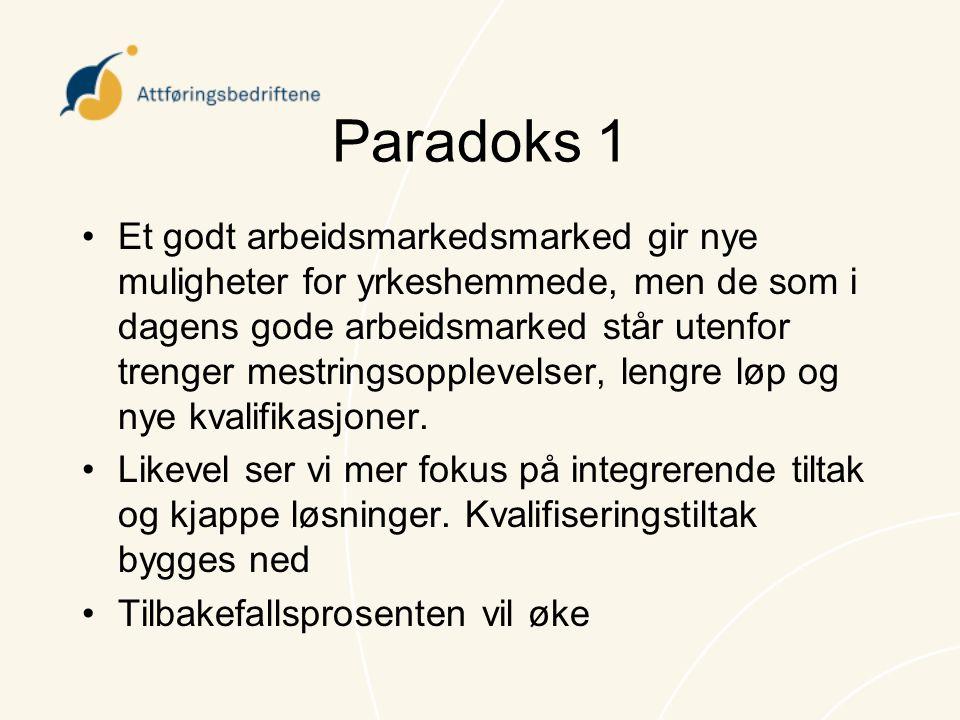 Paradoks 1 •Et godt arbeidsmarkedsmarked gir nye muligheter for yrkeshemmede, men de som i dagens gode arbeidsmarked står utenfor trenger mestringsopp