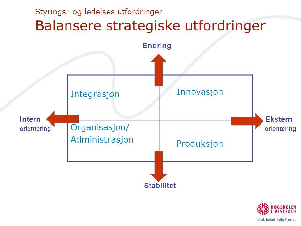 Styrings- og ledelses utfordringer Balansere strategiske utfordringer Integrasjon Innovasjon Organisasjon/ Administrasjon Produksjon Intern Ekstern or