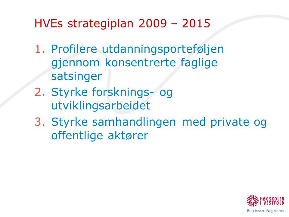 HVEs strategiplan 2009 – 2015 1.Profilere utdanningsporteføljen gjennom konsentrerte faglige satsinger 2.Styrke forsknings- og utviklingsarbeidet 3.St