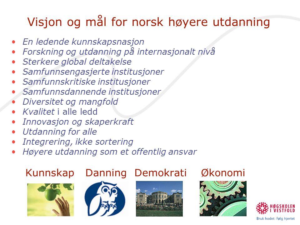 Visjon og mål for norsk høyere utdanning •En ledende kunnskapsnasjon •Forskning og utdanning på internasjonalt nivå •Sterkere global deltakelse •Samfu