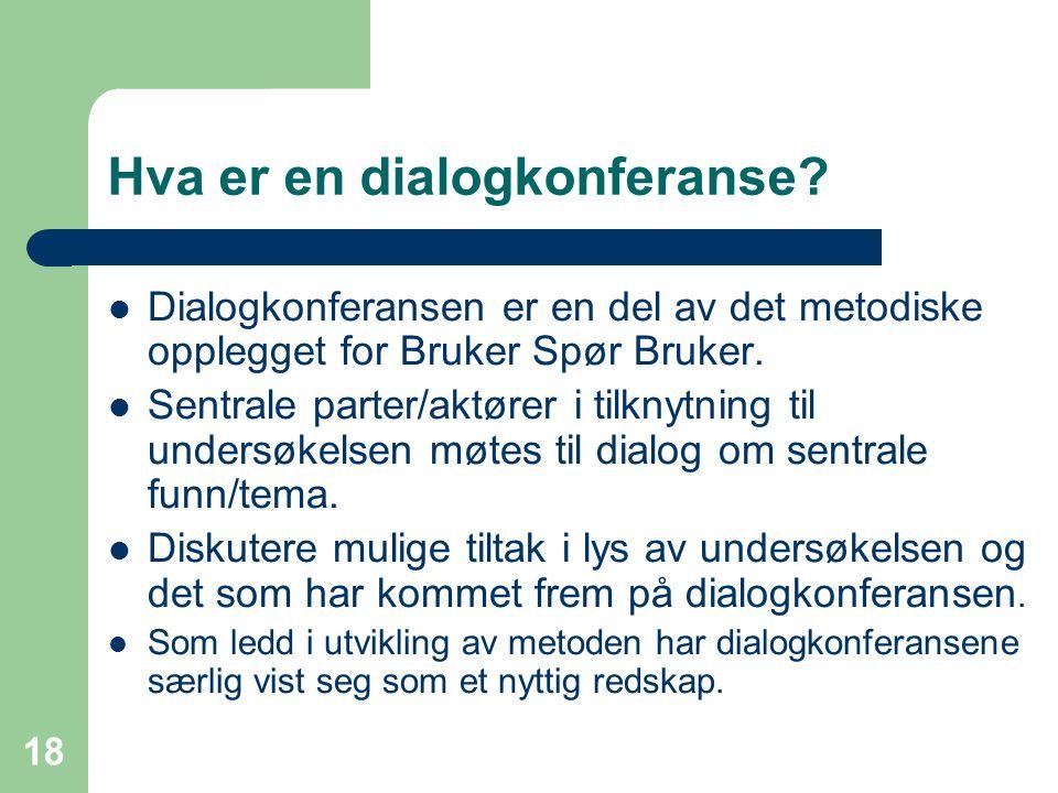 18 Hva er en dialogkonferanse.