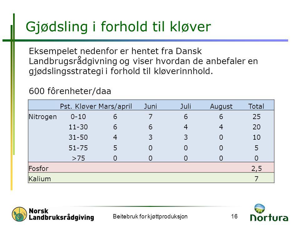 Gjødsling i forhold til kløver Beitebruk for kjøttproduksjon16 Eksempelet nedenfor er hentet fra Dansk Landbrugsrådgivning og viser hvordan de anbefal