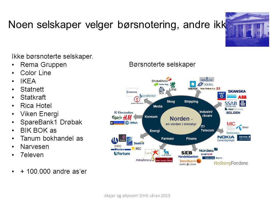 Noen selskaper velger børsnotering, andre ikke. Ikke børsnoterte selskaper. •Rema Gruppen •Color Line •IKEA •Statnett •Statkraft •Rica Hotel •Viken En