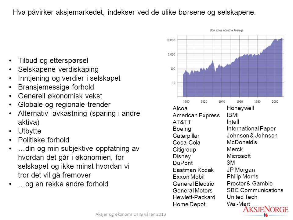 Aksjer og økonomi OHG våren 2013 Hva påvirker aksjemarkedet, indekser ved de ulike børsene og selskapene. Alcoa American Express AT&TT Boeing Caterpil