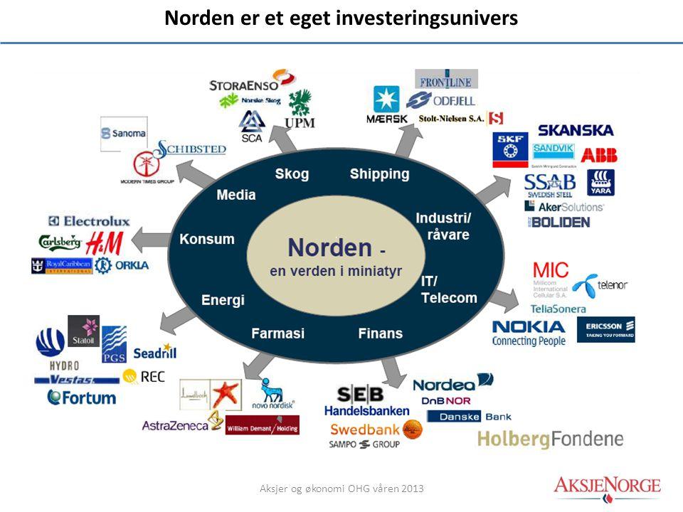 Kilde: Norden er et eget investeringsunivers Aksjer og økonomi OHG våren 2013
