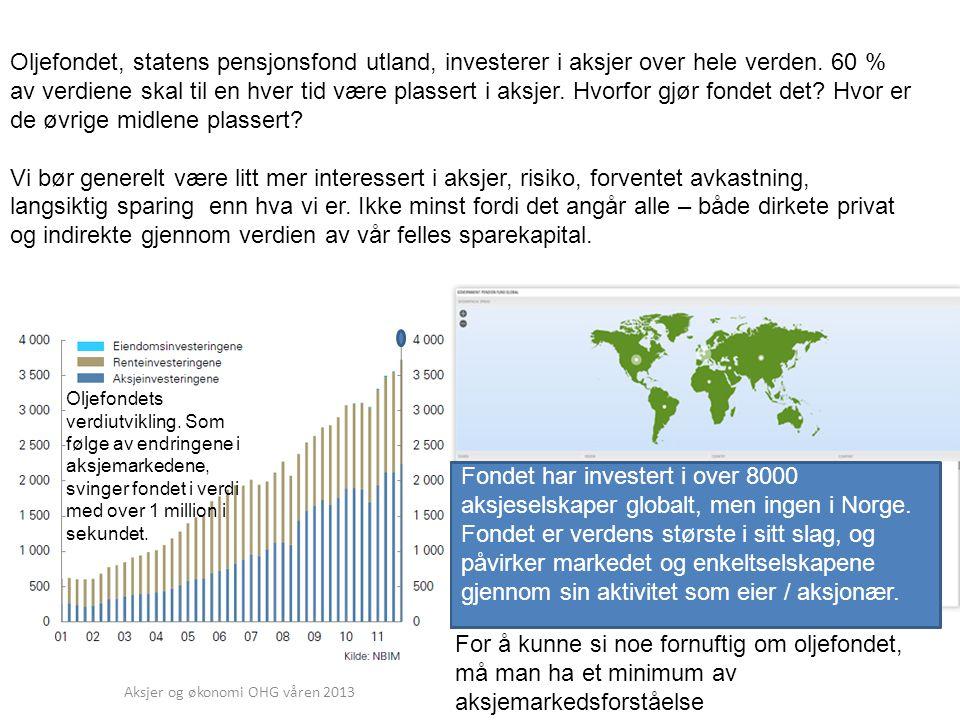 Aksjer og økonomi OHG våren 2013 Fondet har investert i over 8000 aksjeselskaper globalt, men ingen i Norge. Fondet er verdens største i sitt slag, og