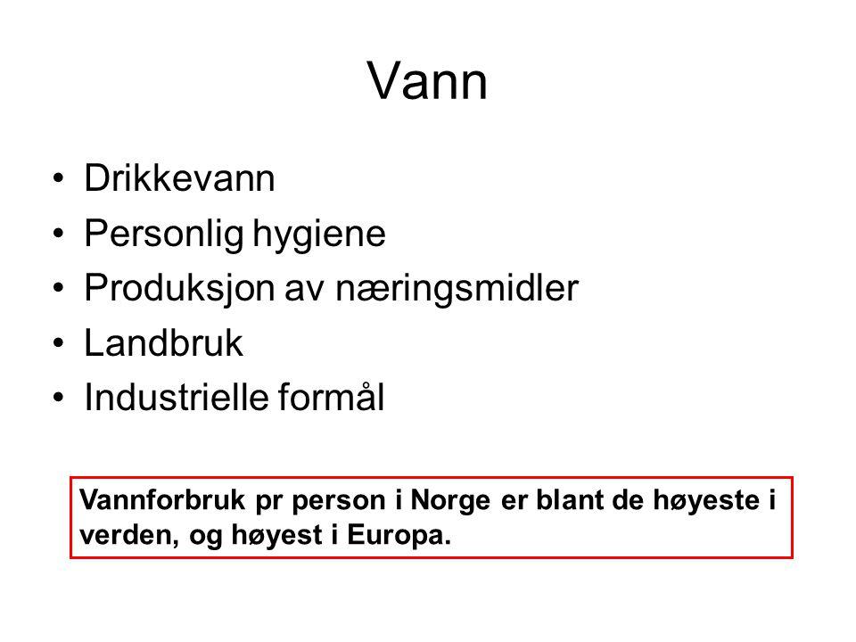 Vann •Drikkevann •Personlig hygiene •Produksjon av næringsmidler •Landbruk •Industrielle formål Vannforbruk pr person i Norge er blant de høyeste i ve