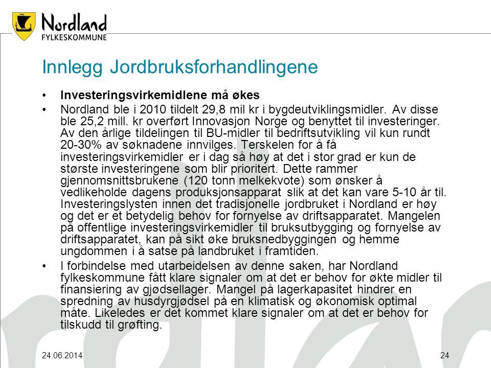 24.06.201424 Innlegg Jordbruksforhandlingene •Investeringsvirkemidlene må økes •Nordland ble i 2010 tildelt 29,8 mil kr i bygdeutviklingsmidler.