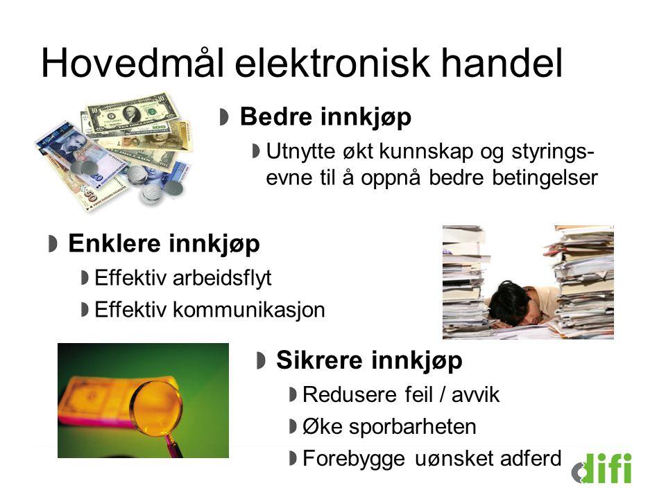 Hovedmål elektronisk handel Bedre innkjøp Utnytte økt kunnskap og styrings- evne til å oppnå bedre betingelser Enklere innkjøp Effektiv arbeidsflyt Effektiv kommunikasjon Sikrere innkjøp Redusere feil / avvik Øke sporbarheten Forebygge uønsket adferd