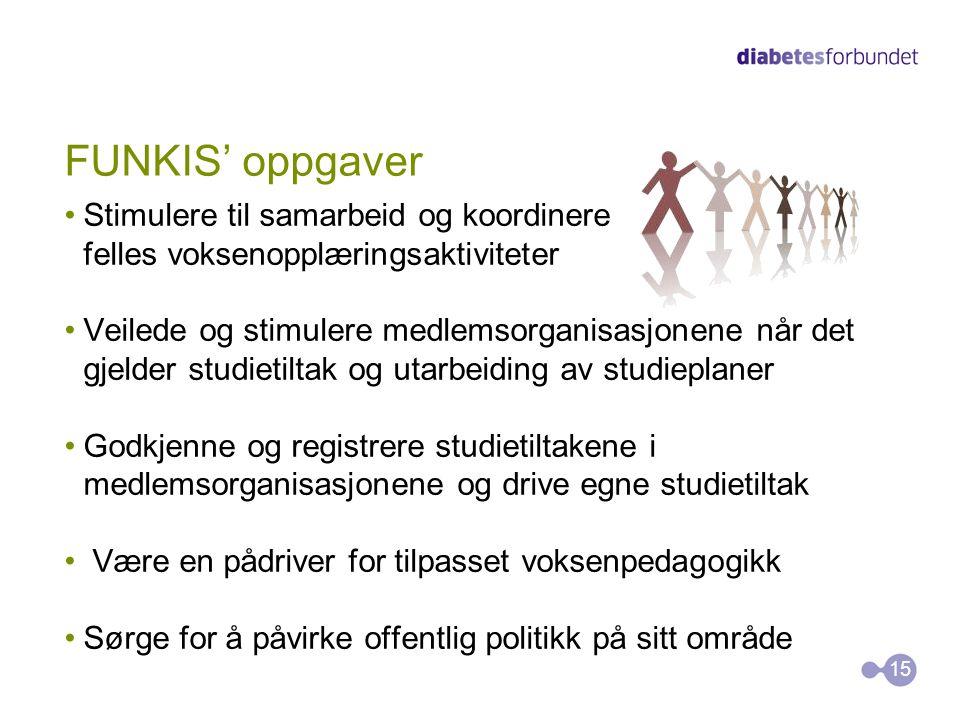 FUNKIS' oppgaver •Stimulere til samarbeid og koordinere felles voksenopplæringsaktiviteter •Veilede og stimulere medlemsorganisasjonene når det gjelde
