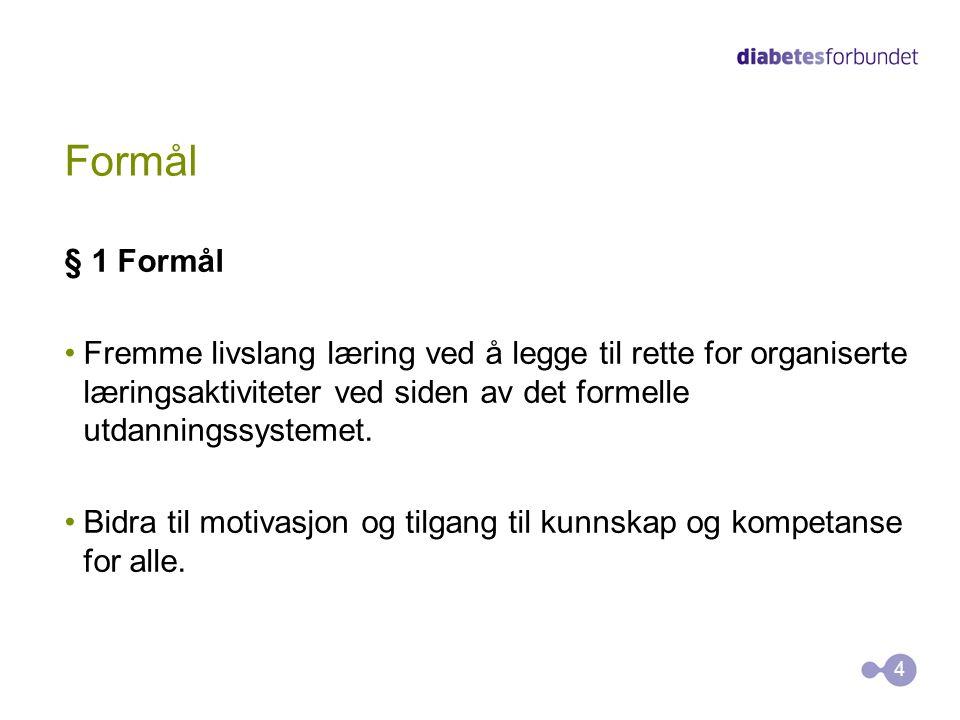 Formål § 1 Formål •Fremme livslang læring ved å legge til rette for organiserte læringsaktiviteter ved siden av det formelle utdanningssystemet. •Bidr