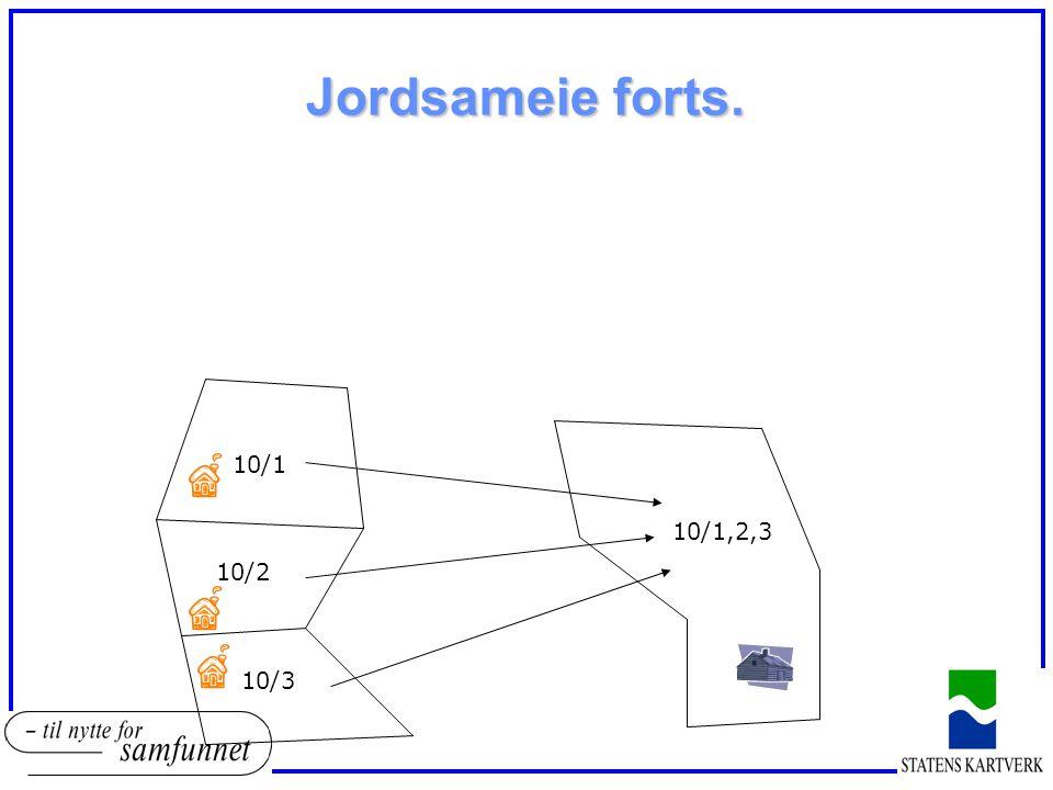 Jordsameie forts. 10/1 10/2 10/3 10/1,2,3