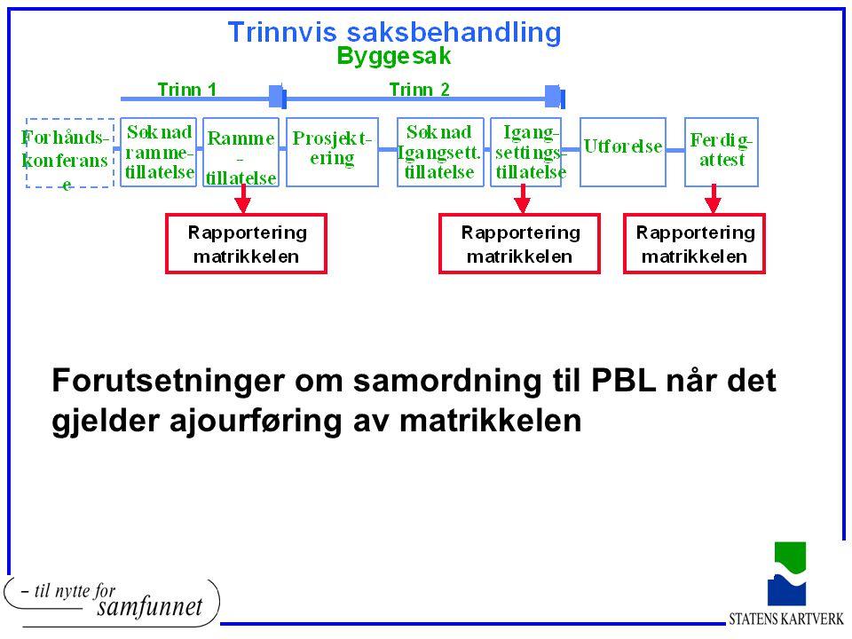 Forutsetninger om samordning til PBL når det gjelder ajourføring av matrikkelen