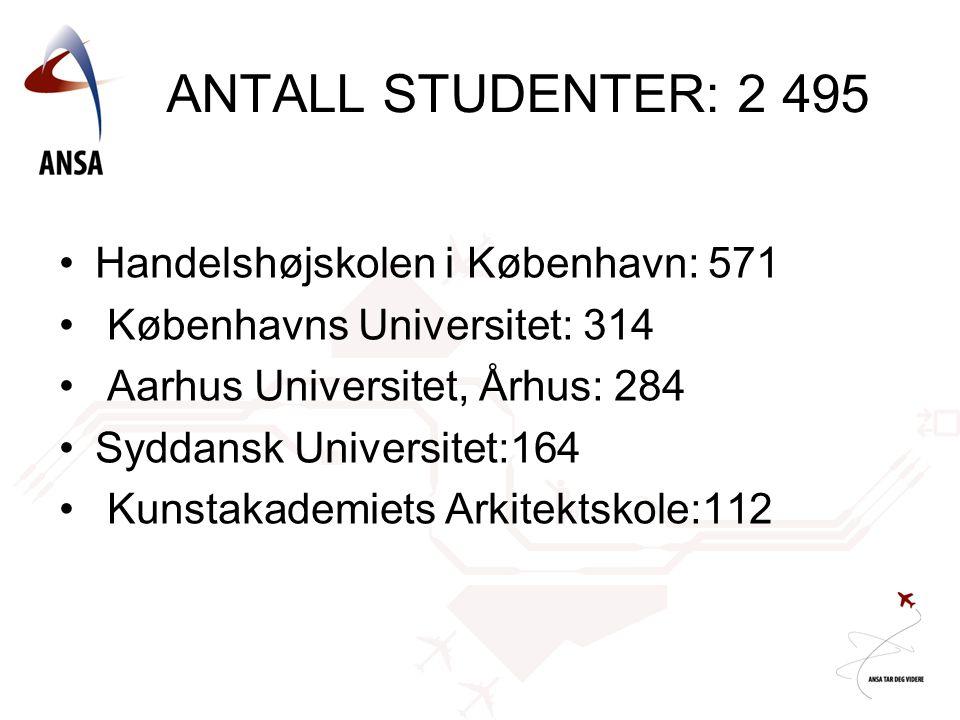 ANTALL STUDENTER: 2 495 •Handelshøjskolen i København: 571 • Københavns Universitet: 314 • Aarhus Universitet, Århus: 284 •Syddansk Universitet:164 •