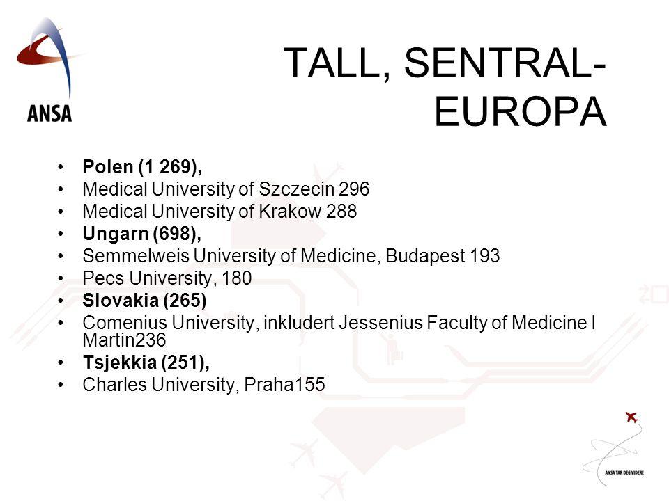 •Polen (1 269), •Medical University of Szczecin 296 •Medical University of Krakow 288 •Ungarn (698), •Semmelweis University of Medicine, Budapest 193