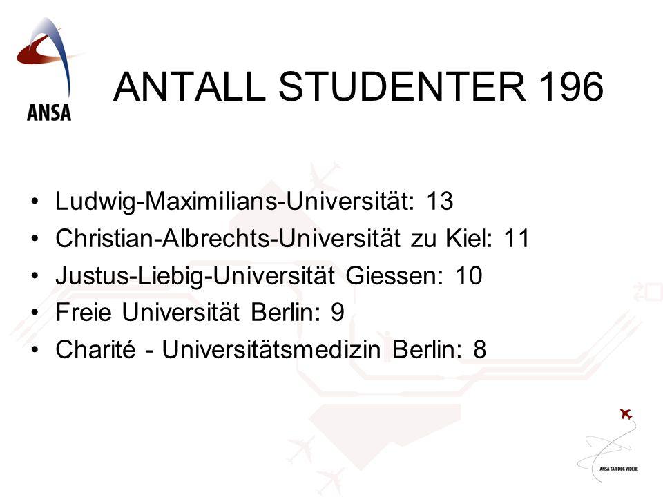 ANTALL STUDENTER 196 •Ludwig-Maximilians-Universität: 13 •Christian-Albrechts-Universität zu Kiel: 11 •Justus-Liebig-Universität Giessen: 10 •Freie Un