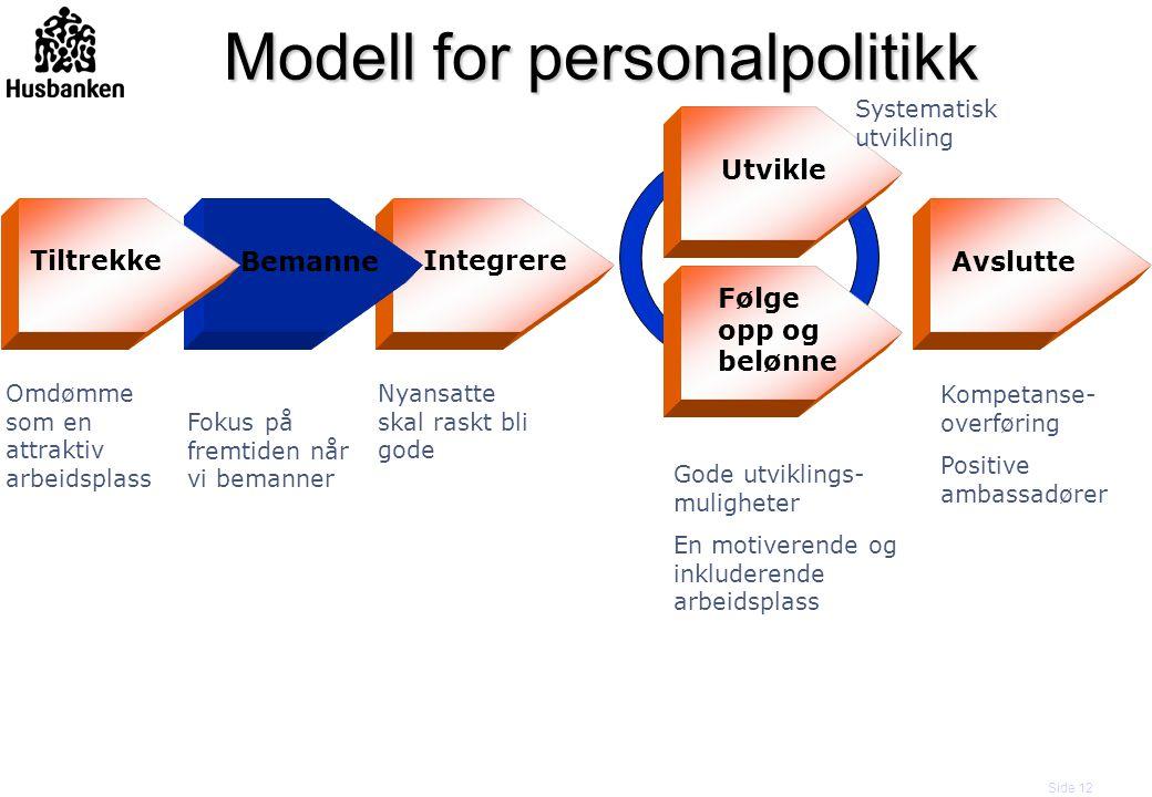 Side 12 Bemanne Integrere Utvikle Følge opp og belønne Tiltrekke Avslutte Modell for personalpolitikk Omdømme som en attraktiv arbeidsplass Fokus på f