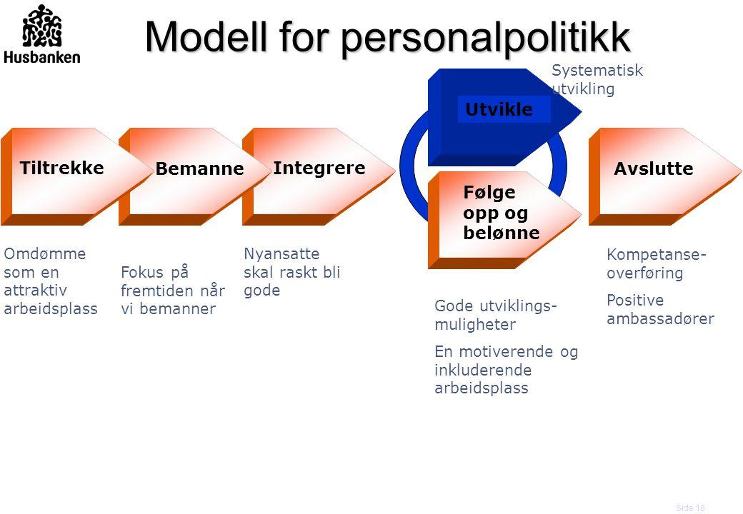 Side 18 Bemanne Integrere Utvikle Følge opp og belønne Tiltrekke Avslutte Modell for personalpolitikk Omdømme som en attraktiv arbeidsplass Fokus på f