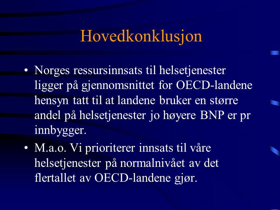 •Norges ressursinnsats til helsetjenester ligger på gjennomsnittet for OECD-landene hensyn tatt til at landene bruker en større andel på helsetjenester jo høyere BNP er pr innbygger.