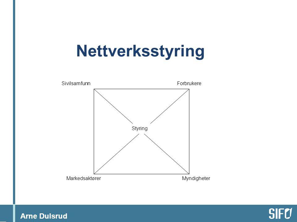 Arne Dulsrud MyndigheterMarkedsaktører SivilsamfunnForbrukere Styring Nettverksstyring