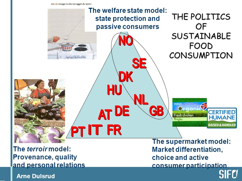 Arne Dulsrud The welfare state model: state protection and passive consumers The terroir model: Provenance, quality and personal relations The superma